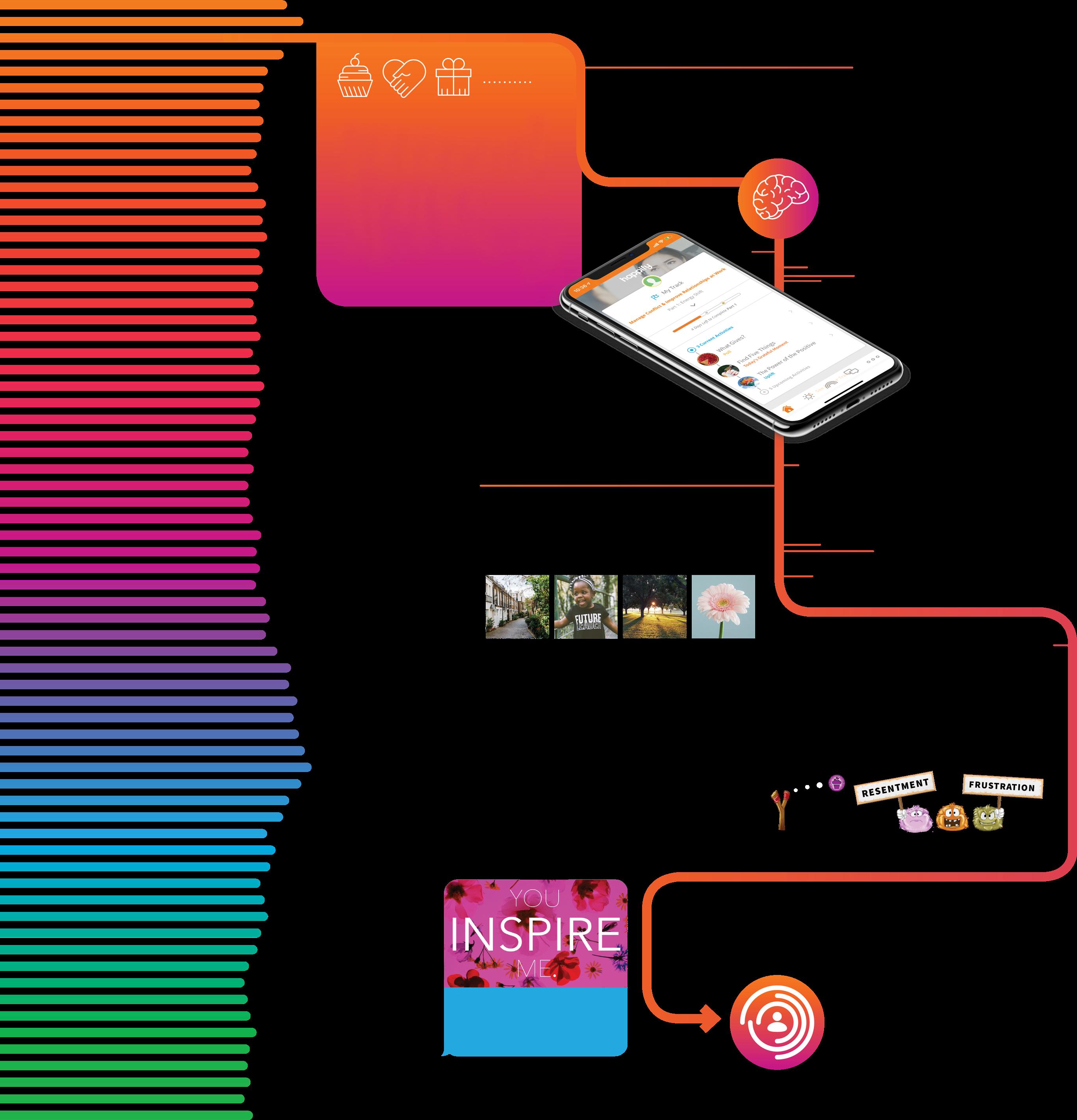 user story timeline image